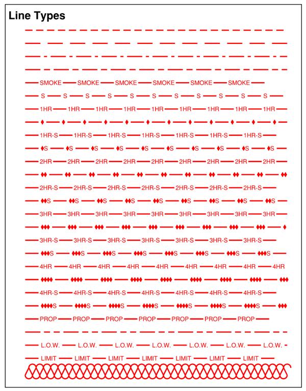 Custom Line Styles